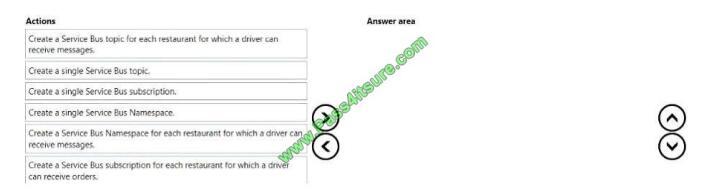 Pass4itsure AZ-203 exam questions-q12