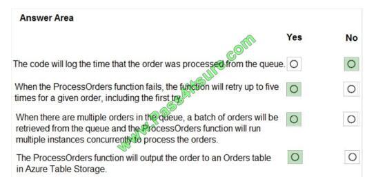 Pass4itsure AZ-203 exam questions-q3-3