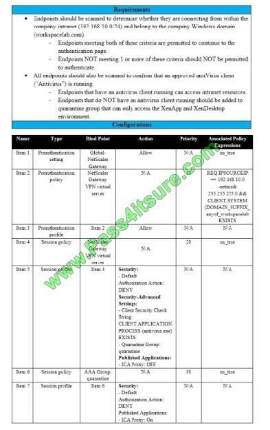 1Y0-440 exam questions-q7